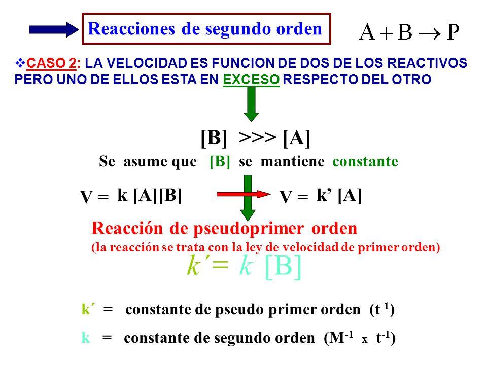 = k ´ k [B] [B] >>> [A] Reacciones de segundo orden V =